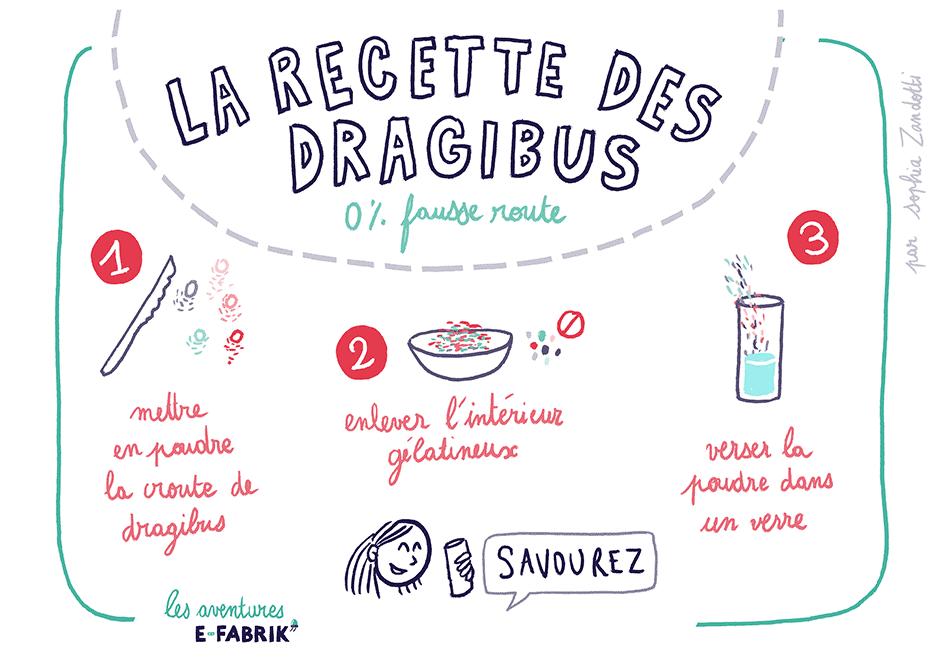 recette dragibus, handicap, dessin, reportage dessiné